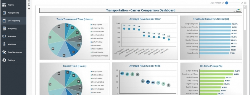 Example of a Transportation Carrier Comparison Dashboard