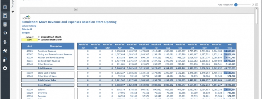 Example of an Automated Forecast for New Retail Store Opening