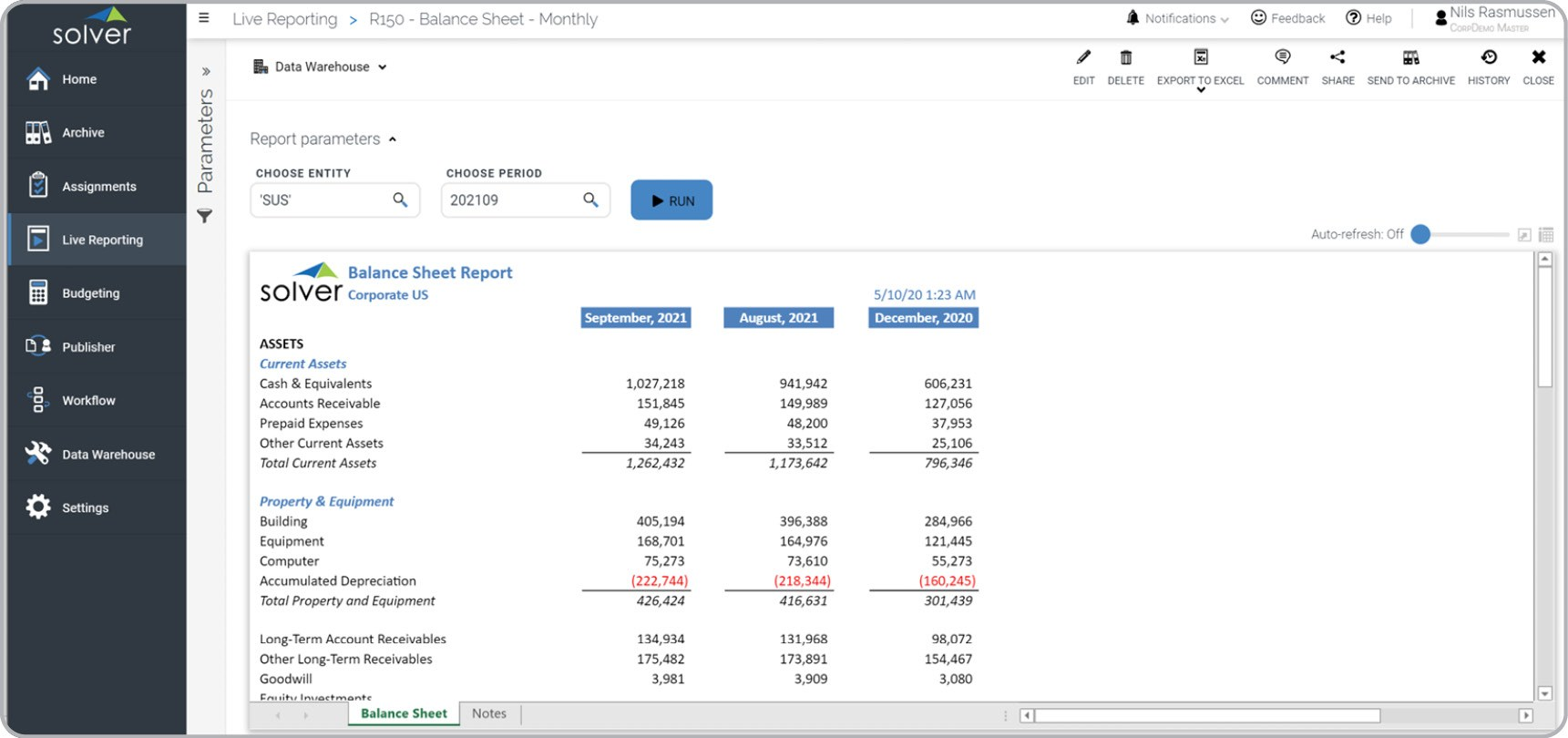 balance sheet report