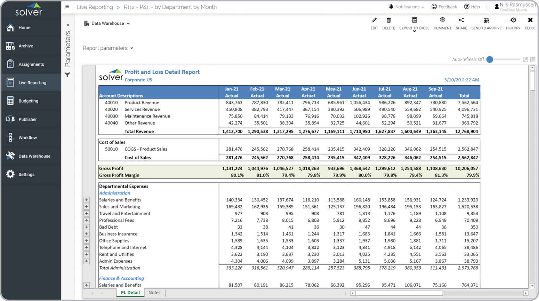 profit and loss detail