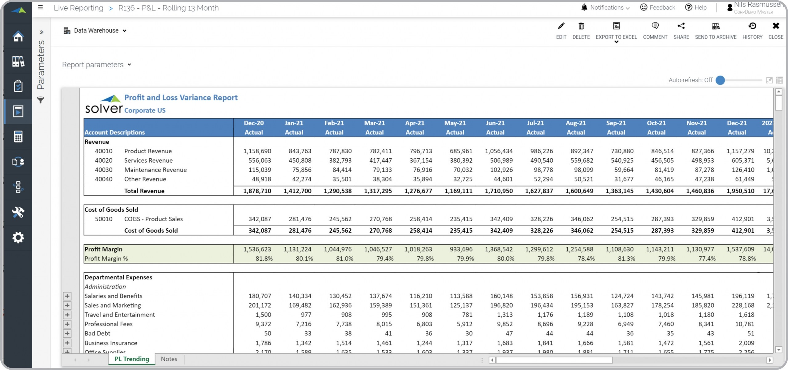 profit and loss variance report