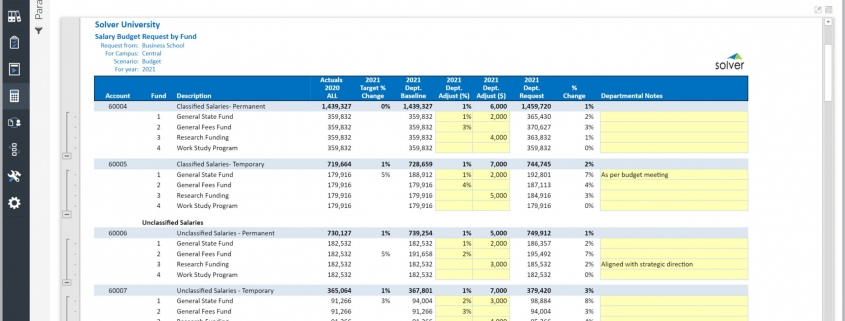 Higher Education Budgeting - Salary Request by Fund Example