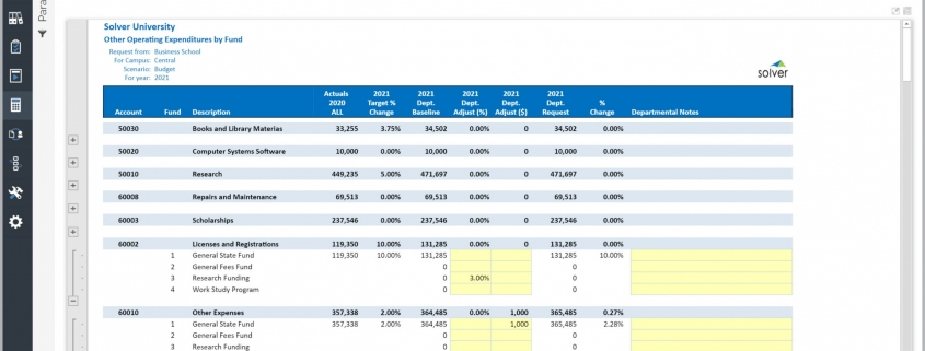 Higher Education Budgeting Example - Operating Expense Budget Request by Fund