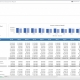 Higher Education Reporting - Monthly Trends in Revenues and Expenses Example