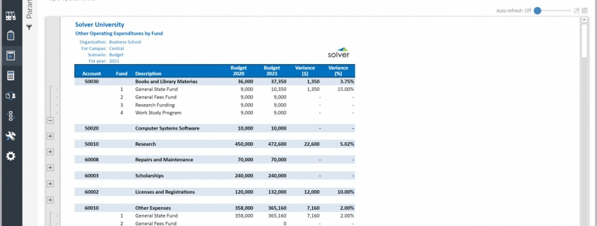 Higher Education Report Example - Comparison Between Current Year and Next Year Budgets