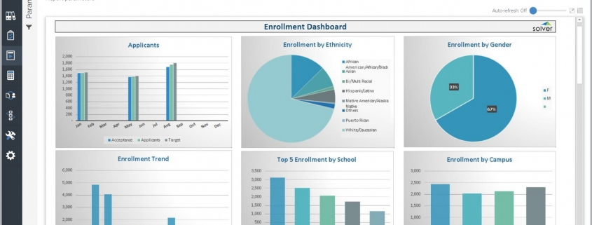 Higher Education - Student Enrollment Dashboard Example