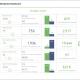 Marketing Budget Simulation Dashboard Example