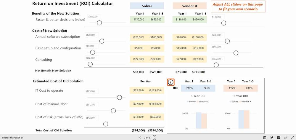 Screenshot of page 2 of the ROI Calculator for CPM Tools from Solver, the Financial Reporting Software experts