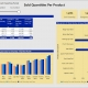 Product Sales Volume Dashboard for Retail Companies
