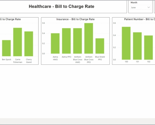 Example of a Bill to Charge Rate Dashboard for Healthcare Providers