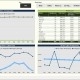 Example of a Labor Productivity Dashboard for a Manufacturing Company
