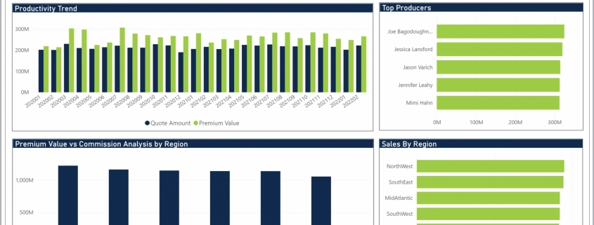 Example of a Sales Dashboard for Insurance Companies