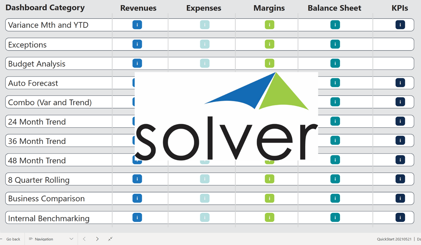 Examples of pre-built Power BI dashboards from Solver