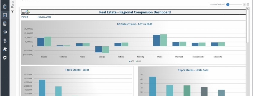Example of a Regional Sales Dashboard for Real Estate Companies
