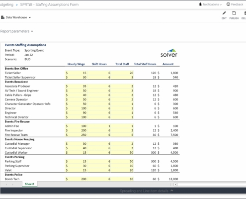 Example of an Event Staffing Budget for Venues and Professional Sports Teams