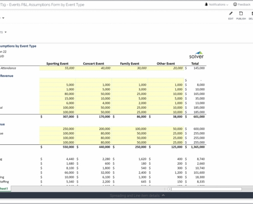 Example of a Event Revenue Budget for Venues and Professional Sports Teams