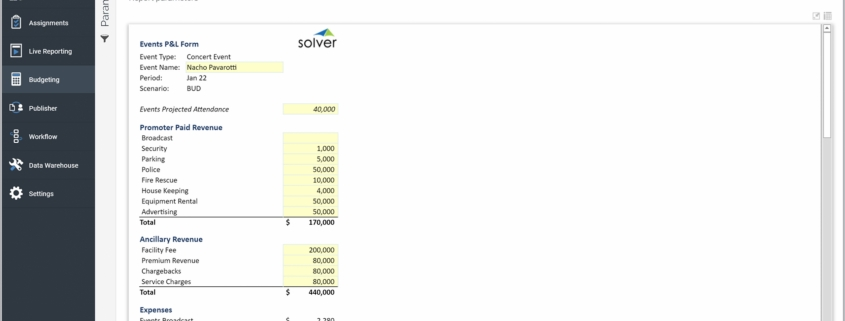 Example of an Event Profit & Loss Budget for Venues and Professional Sports Teams