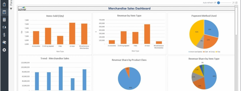 Example of a Merchandise Sales Dashboard for Professional Sports Teams