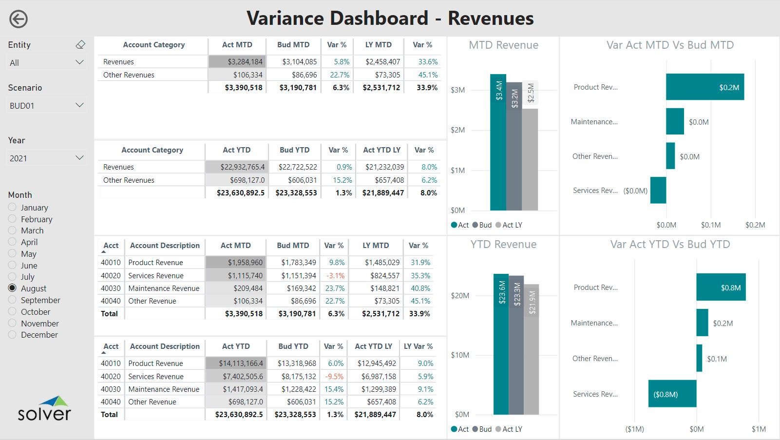 interactive dashboard – quickstart