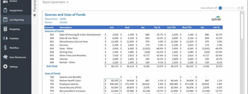 Example of a Sources and Uses of Funds Report for Public Sector Organizations