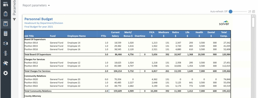 Example of a Personnel Budget Report for Public Sector Organizations