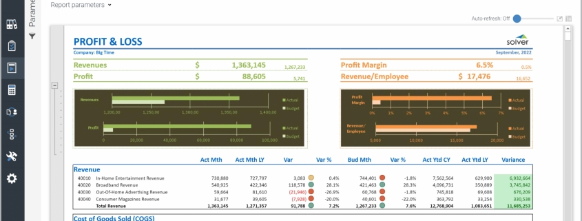 Example of a Profit & Loss Variance Report for Media Companies