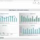 Example of a Digital Media Web Analytics Dashboard for Media Companies