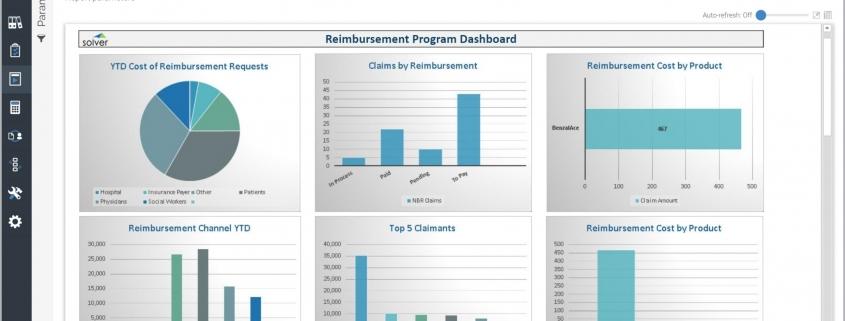 Example of a Reimbursement Analysis Dashboard for Pharma Companies