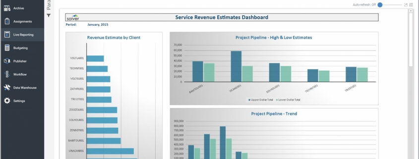 Example of a Revenue Estimate Dashboard for Professional Services Companies