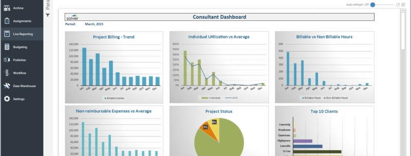 Example of a Consultant Dashboard for Professional Services Companies