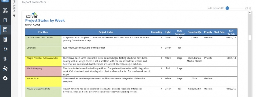 Example of a Weekly Project Status Report for Professional Services Organizations