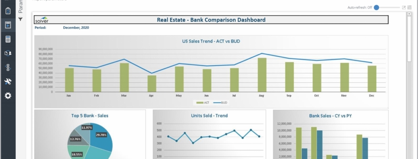 Example of a Bank Financing Dashboard for Real Estate Companies