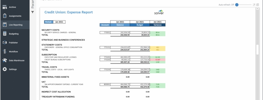 Example of an Expense Variance Report for Credit Unions