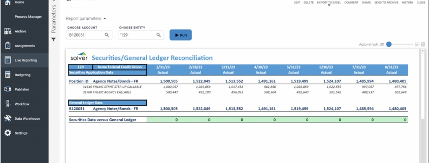 Example of a Securities and GL Reconciliation Report for Credit Unions