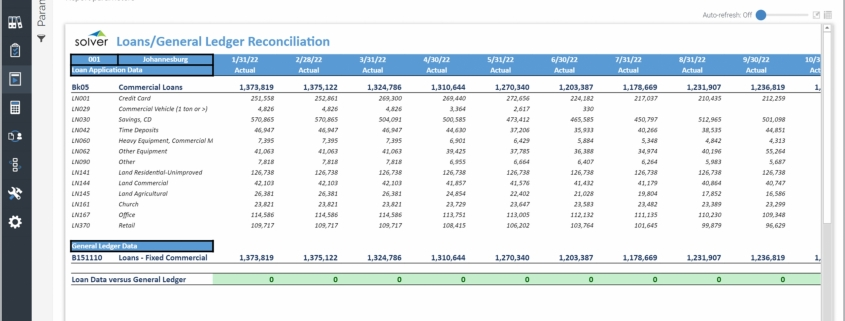 Example of a Loan and GL Reconciliation Report for Credit Unions