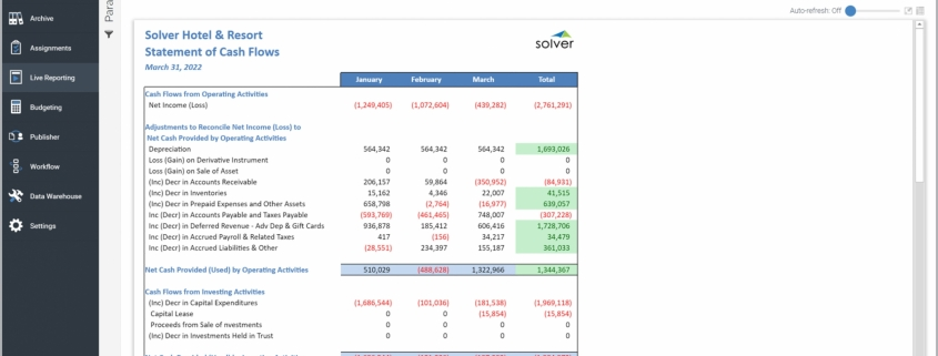 Example of a Monthly Cash Flow Statement for hospitality companies