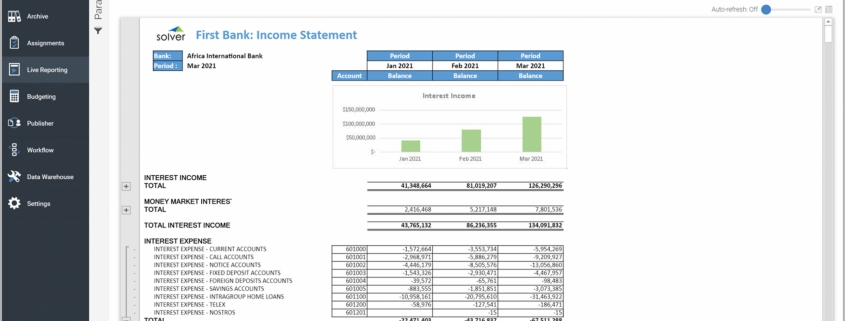Example of a Trended Income Statement for Banks