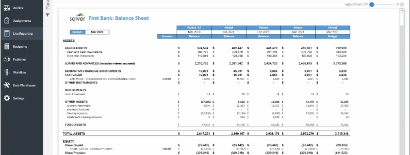 Example of a Trended Balance Sheet Report for Banks