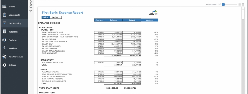 Example of an Expense Variance Report for Banks