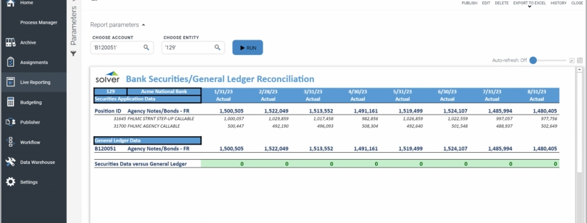 Example of a Securities and GL Reconciliation Report for Banks