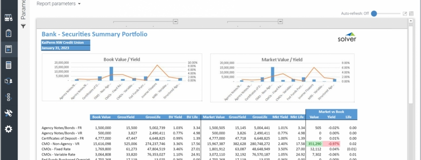 Example of a Securities Summary Portfolio Report for Banks