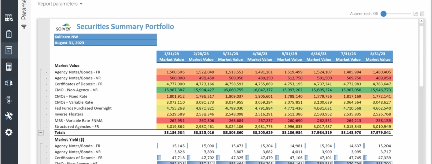 Example of a Trended Securities Summary Portfolio Report for Banks