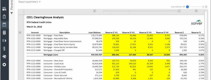 Example of CECL Reporting for Credit Unions - Analysis by Account Report