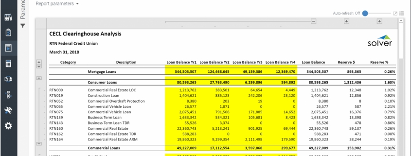 Example of a CECL Report for Credit Unions with Analysis by Call Code