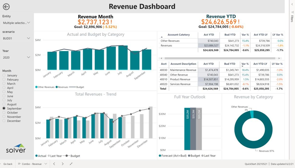Solver QuickStart - Power BI Dashboard Templates for Dynamics 365 Finance