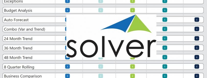 Solver QuickStart - Power BI Financial Dashboard Categories for Dynamics 365 Finance