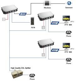 solwise homeplug over twisted pair solwise ltd home ethernet wiring how to use your house wiring [ 1605 x 1605 Pixel ]