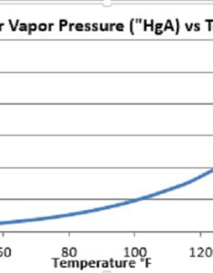 also the condensation effect on liquid ring vacuum pumps rh somarakis