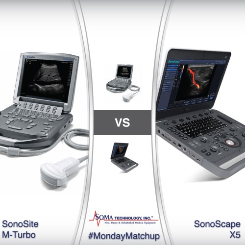 SonoSite M Turbo VS Sonoscape X5