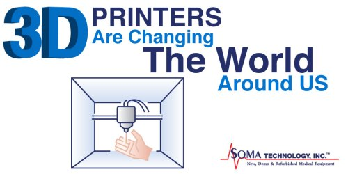 3D Printers are changing the world around us - Soma Technology, Inc.